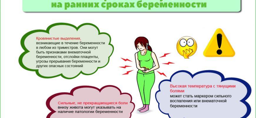 Болит живот при беременности как при месячных